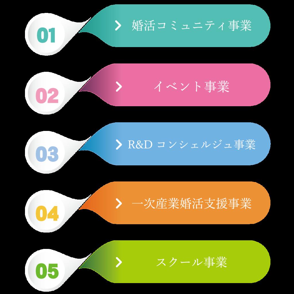 札幌婚活|GENIXY株式会社